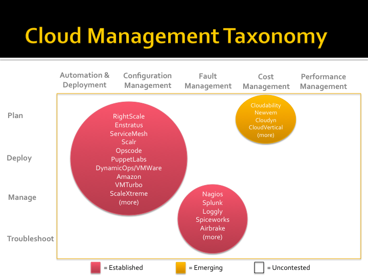 cloud-management4