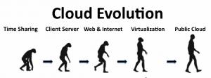 cloud_evolution_v2